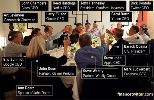 Dinner with BigWigs