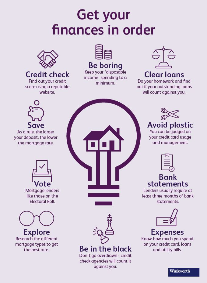 Infographic: Get your finances in order - Estate Agents in London and UK, Letting Agents, Flats & Properties to Rent - Winkworth http://www.winkworth.co.uk/articles/infographic-get-your-finances-in-order