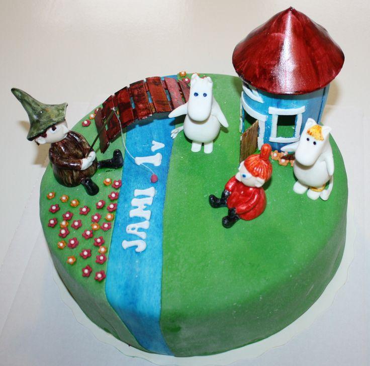 Kakkuinspiraatiota