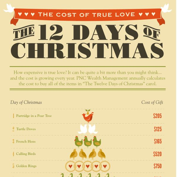 TwitterFacebookWhatsAppGoogle+LinkedIn Published by: DegreeSearch.org Related posts Graduation Gift Guide A comprehensive guide to creating holiday gift baskets Halloween: the Ultimate Guide