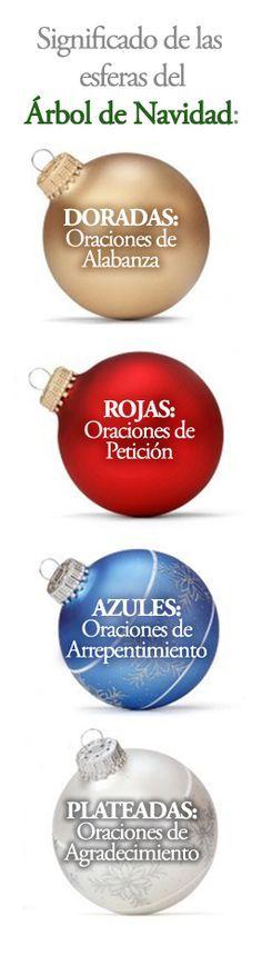 Dale un sentido cristiano a tu árbol de Navidad  http://www.aciprensa.com/navidad/arbol-deco.html