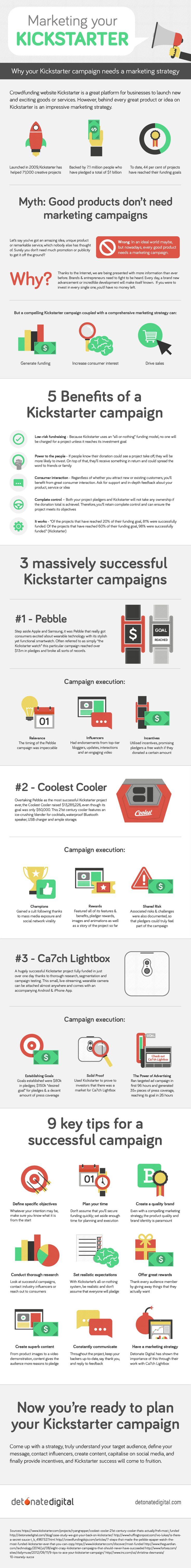 5 benefits of a Kickstarter campaign