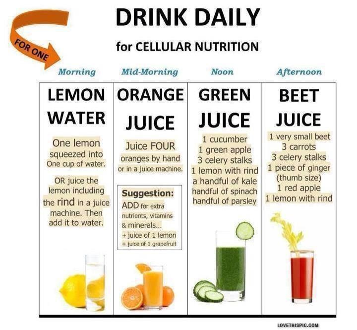 394 best for the health of it images on pinterest healthy living healthy daily healthy drinks through the day daily drinks for cellular nutrition to the body picture source i like to join daily health tips for keeping forumfinder Images