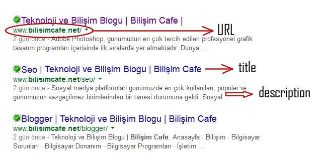 URL Optimizasyonu ve SEO Title Description