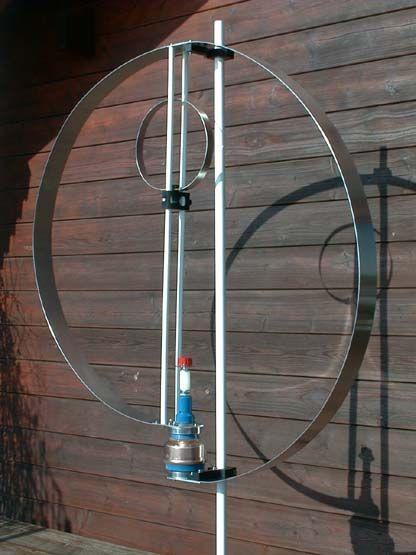 Loop Magnetic Dj9rb Magnetic Loop Antenna Pinterest