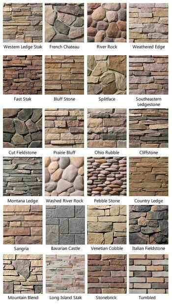 Rock patterns for stone walls in the home.