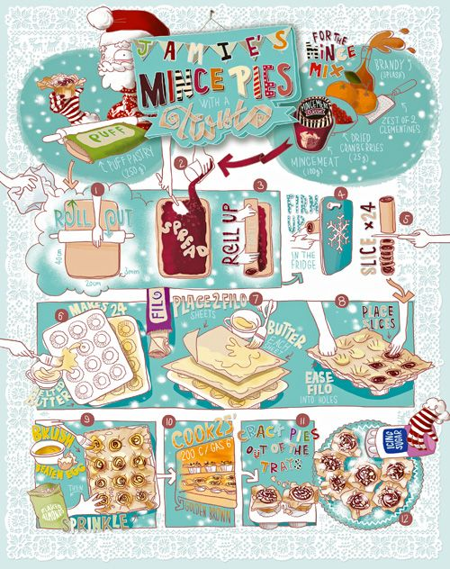 Zoete pasteitjes met een twist - illustrated recipe - jamie magazine