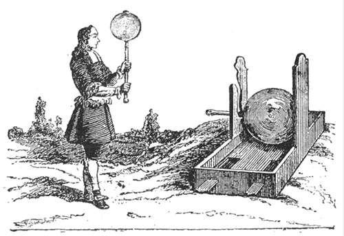 Otto von Guericke inventa una máquina que produce energía estática en1660