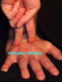 puntos de acupresión para estirar y liberar la tensión