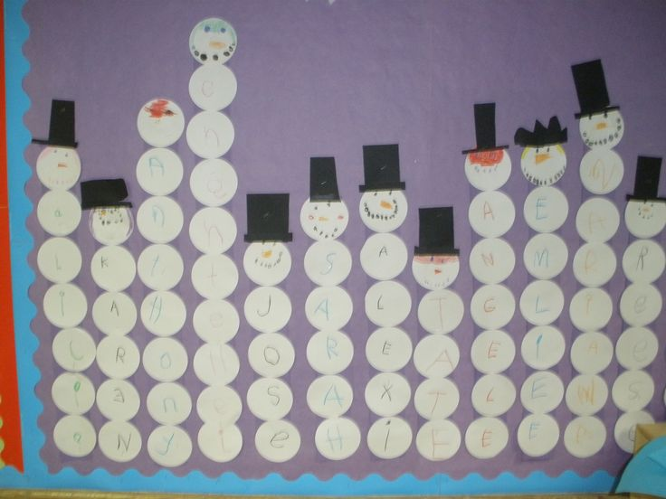 This will be our winter memory verse 'chart'.  I will make hats with the children's names on them and the 'head' attached, with lots of extra snowballs for the children to add as they learn their verses.