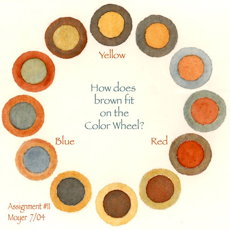 Tuscan Decor Colors | tuscan color palette - group picture, image by tag - keywordpictures ...