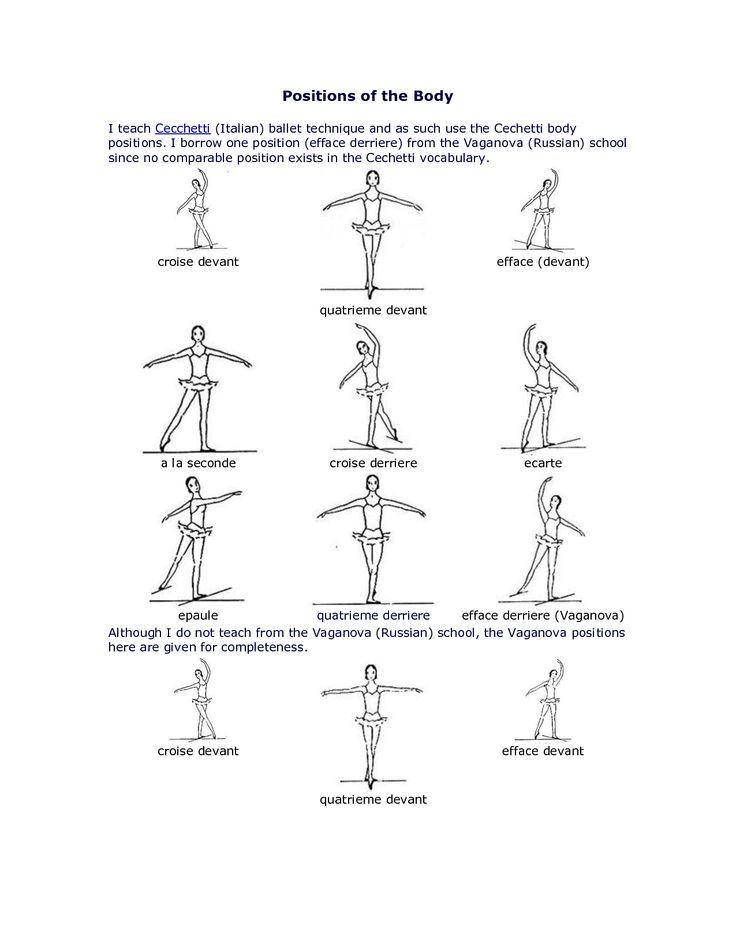 8 body positions of ballet dancepracticum pinterest