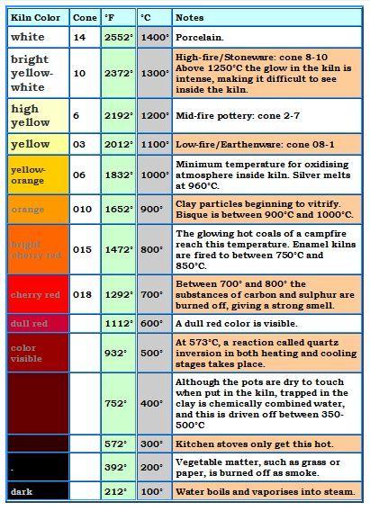 Heat chart.png