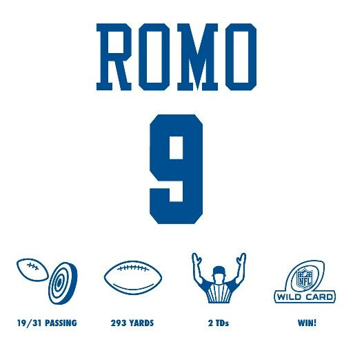 Tony Romo stats from 24-20 playoff win over the Detroit Lions. 1-4-15