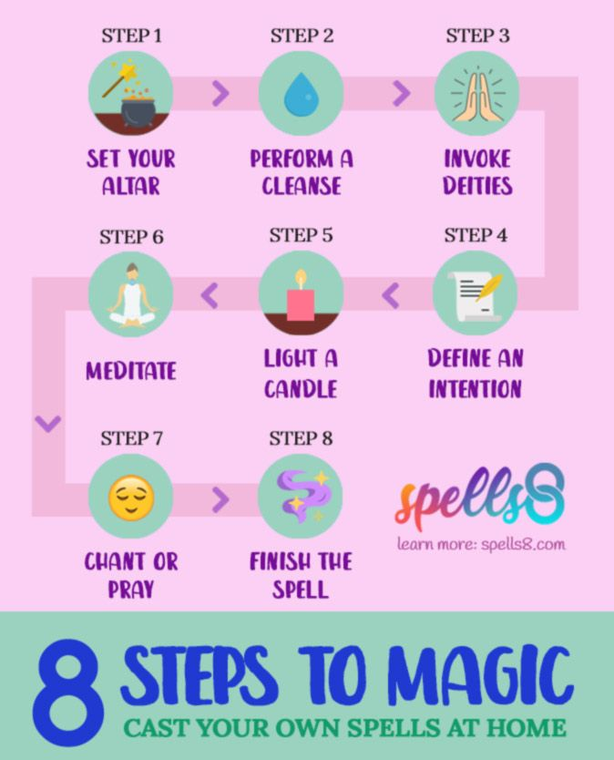 How To Start Casting Spells Of Magic Easy Love Spells Witchcraft Spells For Beginners Wiccan Spell Book