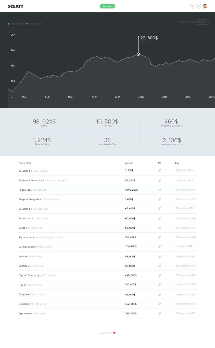 Sceatt_co_dashboard_2