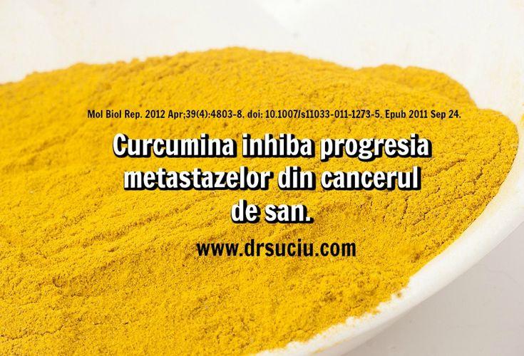 Photo Curcumina inhiba progresia metastazelor celulelor din cancerul de san - drsuciu