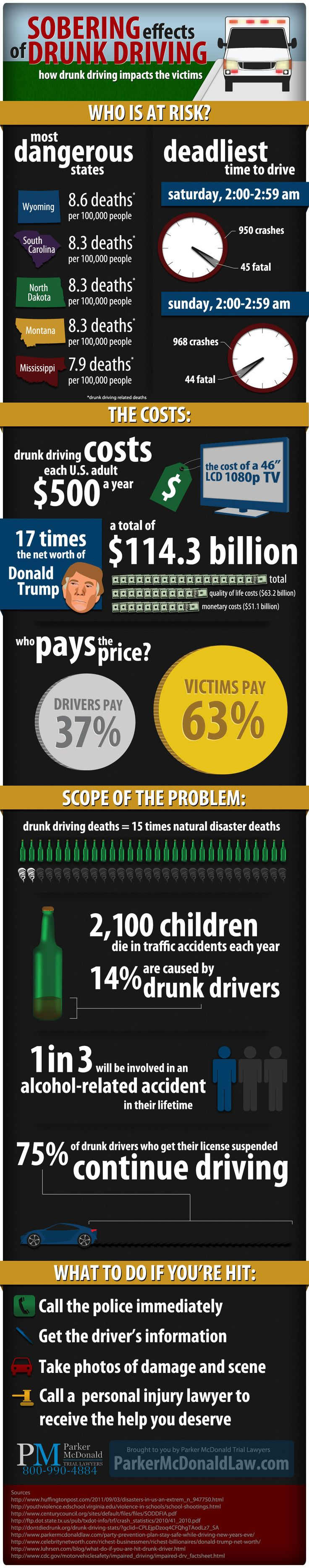 The Sobering Effects Of Drunk Driving [Infographic] - USA | #Infographic #Drinking | It is amazing that people drink and drive everyday. Worse still they get away with it.  Heaven forbid a drunk driver causes an accident or death by drinking/driving.