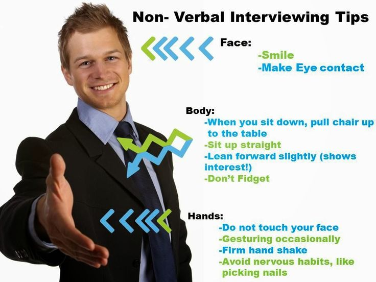Oakland University Career Services Non-Verbal Interviewing Tips - interviewing tips