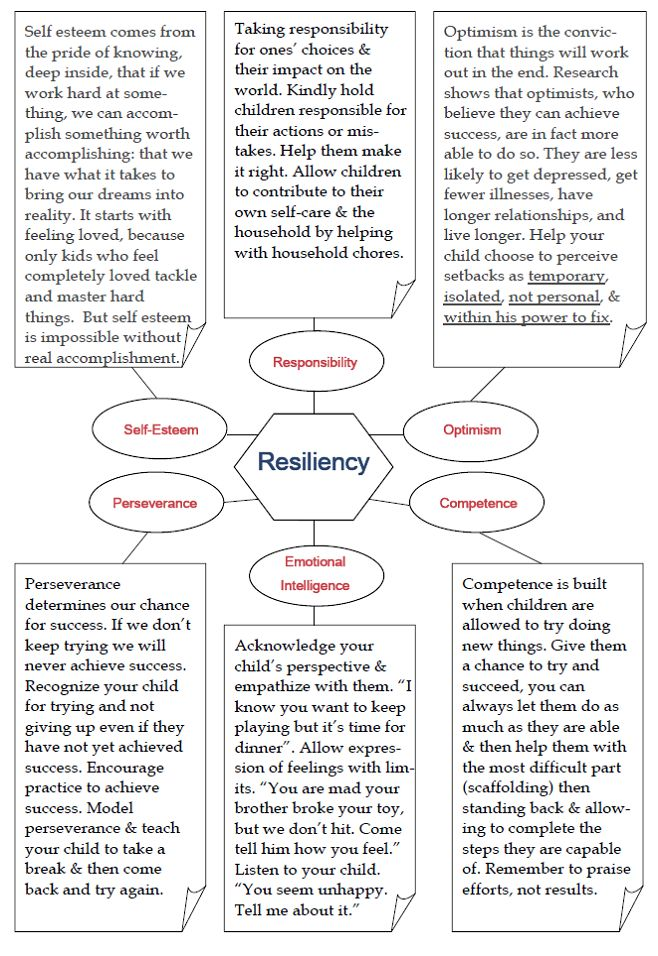 childhood Resilience | rapidly changing world children will need resilience more than ever to ...