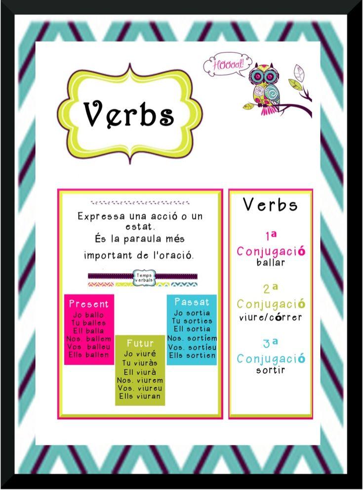 Referent d'aula El verb, per C. Superior