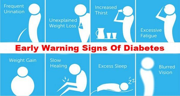 5 Early Symptoms And Warning Signs Of Diabetes