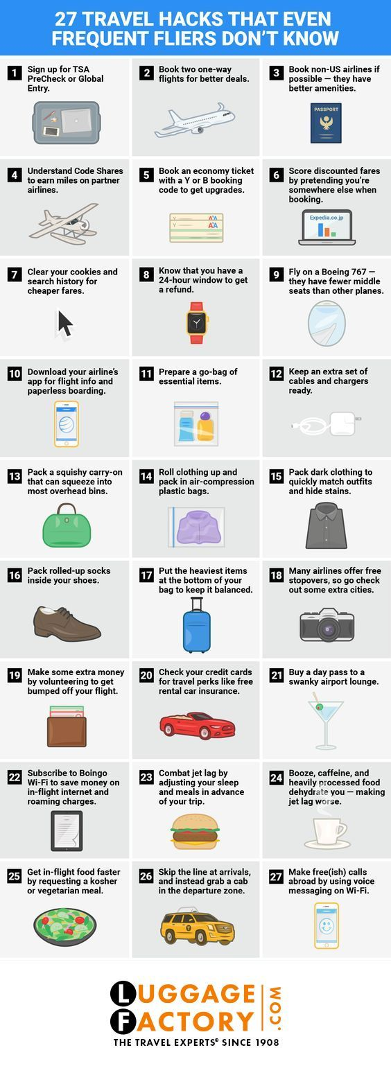 25+ best ideas about Carry On Bag Size on Pinterest | Carry on ...