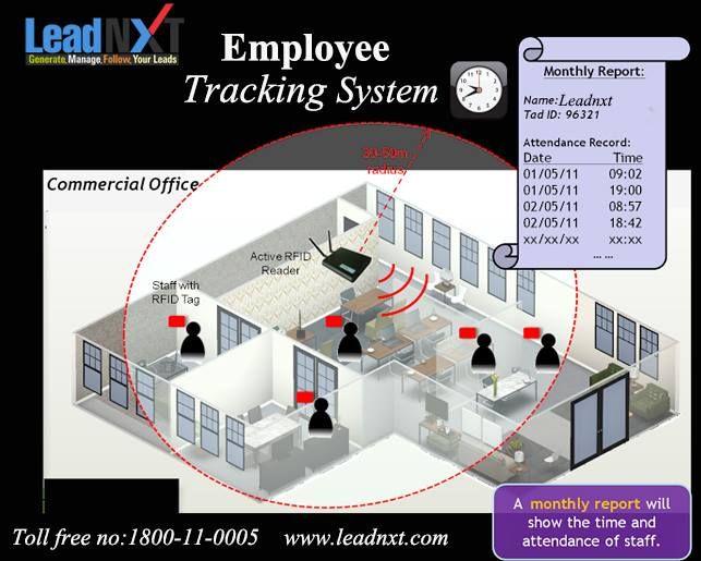 Employee Tracking System Leadnxt Is An Employee