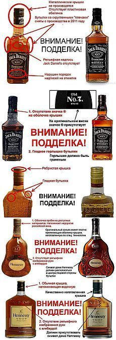 Как отличить настоящий напиток от подделки?
