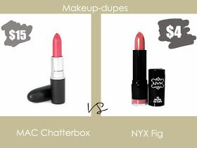 Makeup dupes: MAC Chatterbox vs NYX Fig