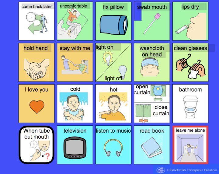 Sample of Boston Children's Hospital communication board