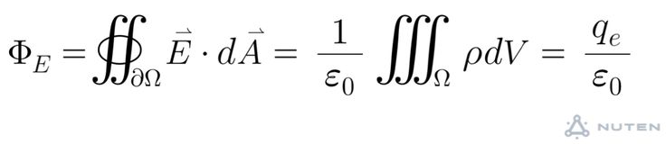 Gauss's Law (integral form): The total electric flux through a volume is proportional to the charge enclosed by that volume.