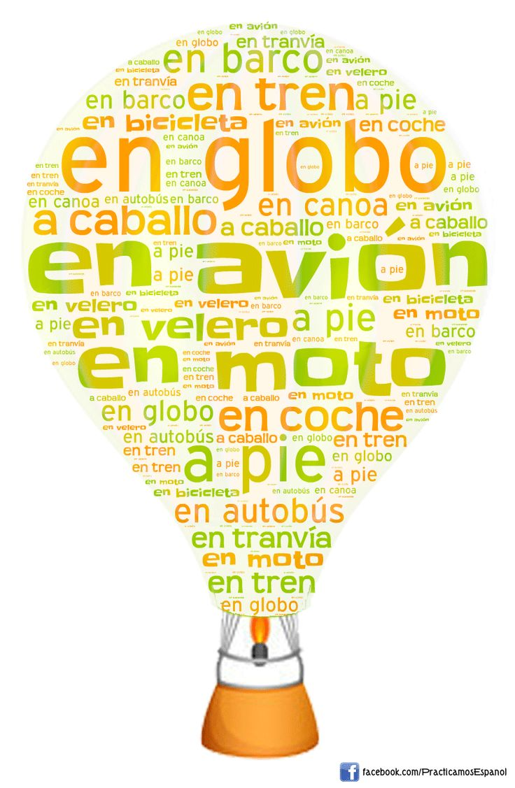 Activities to learn body parts in spanish
