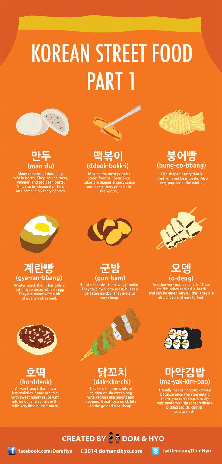 Infographic: Korean Street Food Part 1