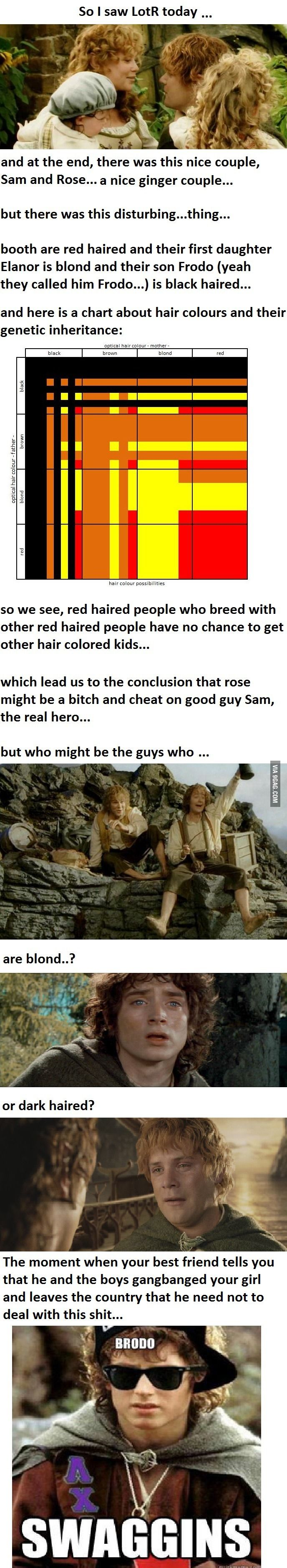 Sorry Sam, f**k you Frodo and your Hobbit cu*ts...