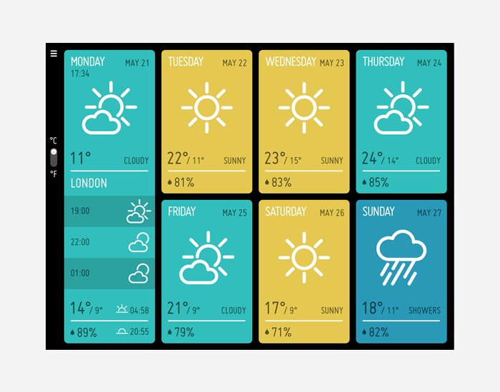 Minimeteo-London, by Ministry of Simplification