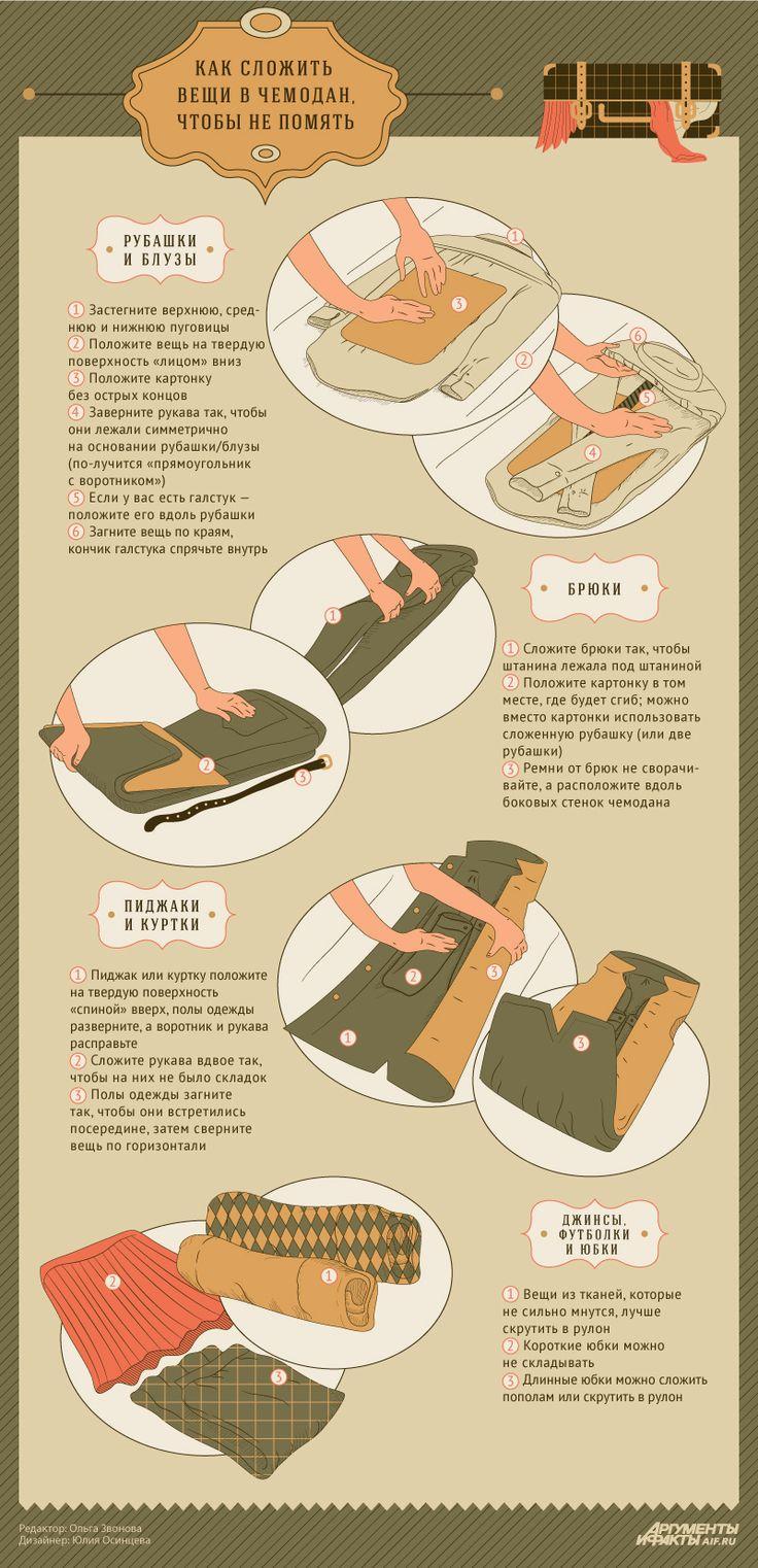 Как сложить вещи в чемодан, чтобы не помять. Инфографика | Вопрос-Ответ | Аргументы и Факты