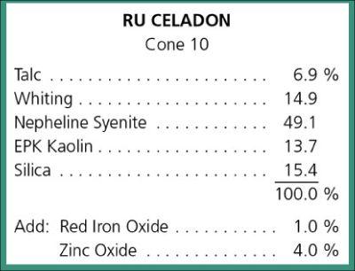 Po Wen's Celadon Glaze; Cone 10 Reduction