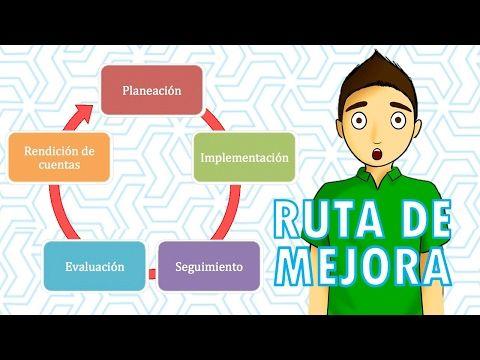 RUTA DE MEJORA ESCOLAR CTE - YouTube