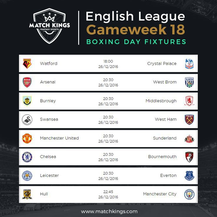 You know you're a sports fan when you're more excited about Boxing Day than Christmas! Enjoy this festive period with some Fantasy Football! Pick your teams now on www.matchkings.com! #MatchKhelo #pl #fpl #fantasysoccer #soccer #fantasyfootball #football #fantasysports #sports #fplindia #fantasyfootballindia #sportsgames #gamers  #stats  #fantasy #MatchKings