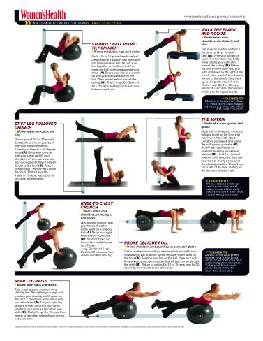 Get Six Pack Abs in Weeks 1.Stability Ball Pelvic Tilt Crunch  2.Walk the Plank and Rotate   3.Arm Pull Over Straight-Leg Crunch  4.The Matrix   5.Nose-to-Knee Crunch 6.Prone Oblique Roll  7.Back Extension Rear Leg Raise