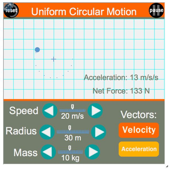 17 Best images about Circular Motion on Pinterest ...