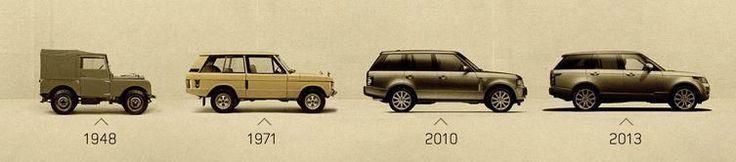 Land Rover History Timeline Efsanevi 4x4 arazi araçlarının yaratıcısı, dahiyane mühendislik ve yaratıcı tasarımın buluştuğu nokta.