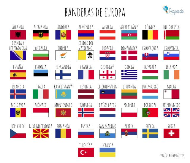paises del mundo y banderas