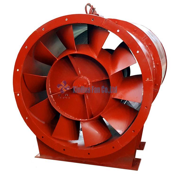 36 best Mine/Pit /Tunnel Ventilation Solution images on Pinterest | Fan