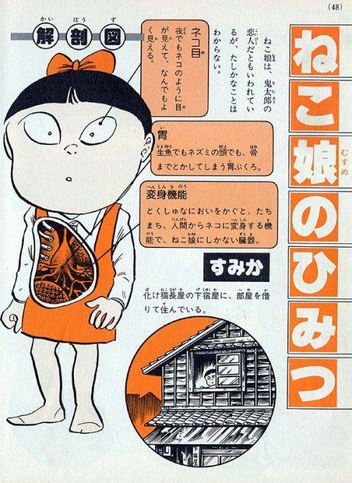 幼い日、 東映 の 鬼太郎 や ねずみ男 ... 大映 の 油すまし や からかさ ぬっぺっぽう、... 東宝 の 電装人間 や、 液体人間... 円谷 の 怪奇大作戦…  など に こころ を うばわれた 妖怪 & 怪奇 ファン の ため の、 日本 初、いや 世界 で はじめて の、 『 Wiki (ウィキ) 型 ホーム ページ 』です。 よせがき 感覚 で 「どなたでも」 内容 を 編集 できます。 ★【ご注意1】: 他の ホームページ ・ 書籍 ・ メディア など、 あなた が 著作権 を 保持していない 文章 を、 著作権所有者 の 許可 なし に 流用 したり、 コピー & ペースト したり する 行為 は、 著作権侵害 に あたります ので、 絶対 に 避けて 下さい。 よろしく おねがい いたします。 ★【ご注意2】: 「 幽霊、 亡霊、 怨霊、 悪霊 などの ホラー系 」の 類(たぐい) は、 書き込み 禁止 といたします。