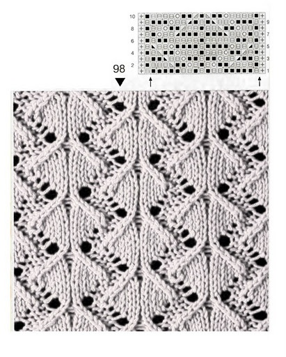 Knit stitch pattern