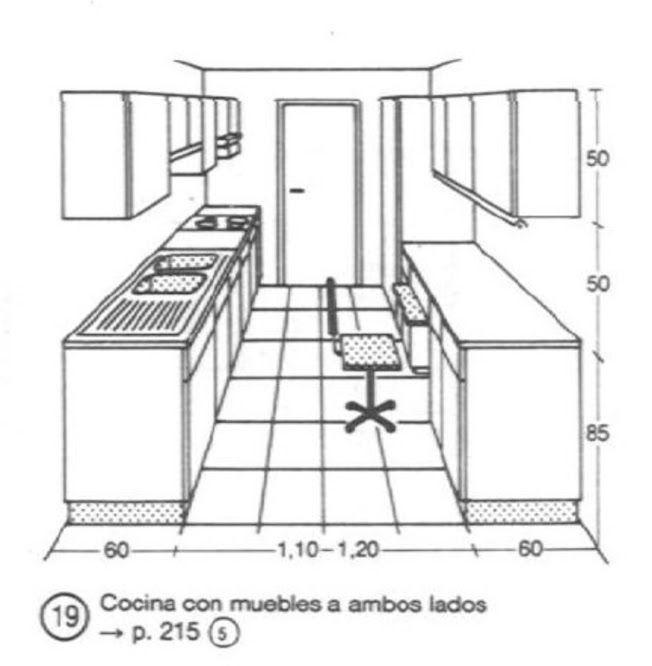 Mejores 9 im genes de planos casas en pinterest planos casas comedor y ideas para casa - Dimensiones muebles cocina ...