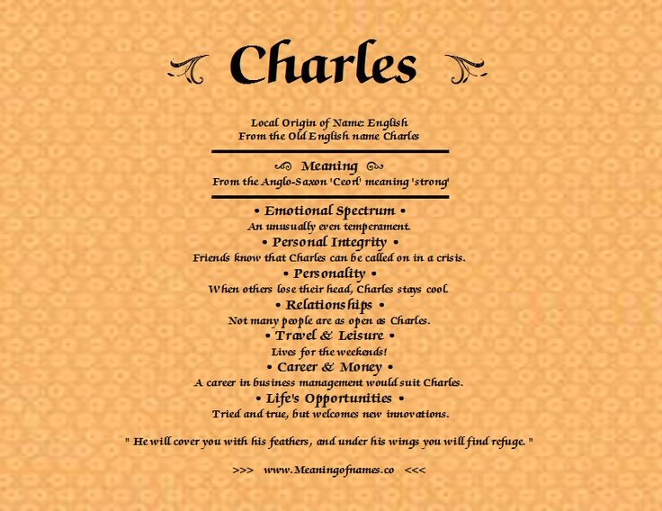 Meaning of name Charles