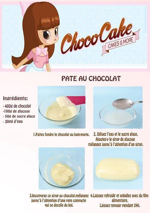41 best images about tout chocolat on pinterest mousse how to cook and - Comment utiliser la pate a bois ...
